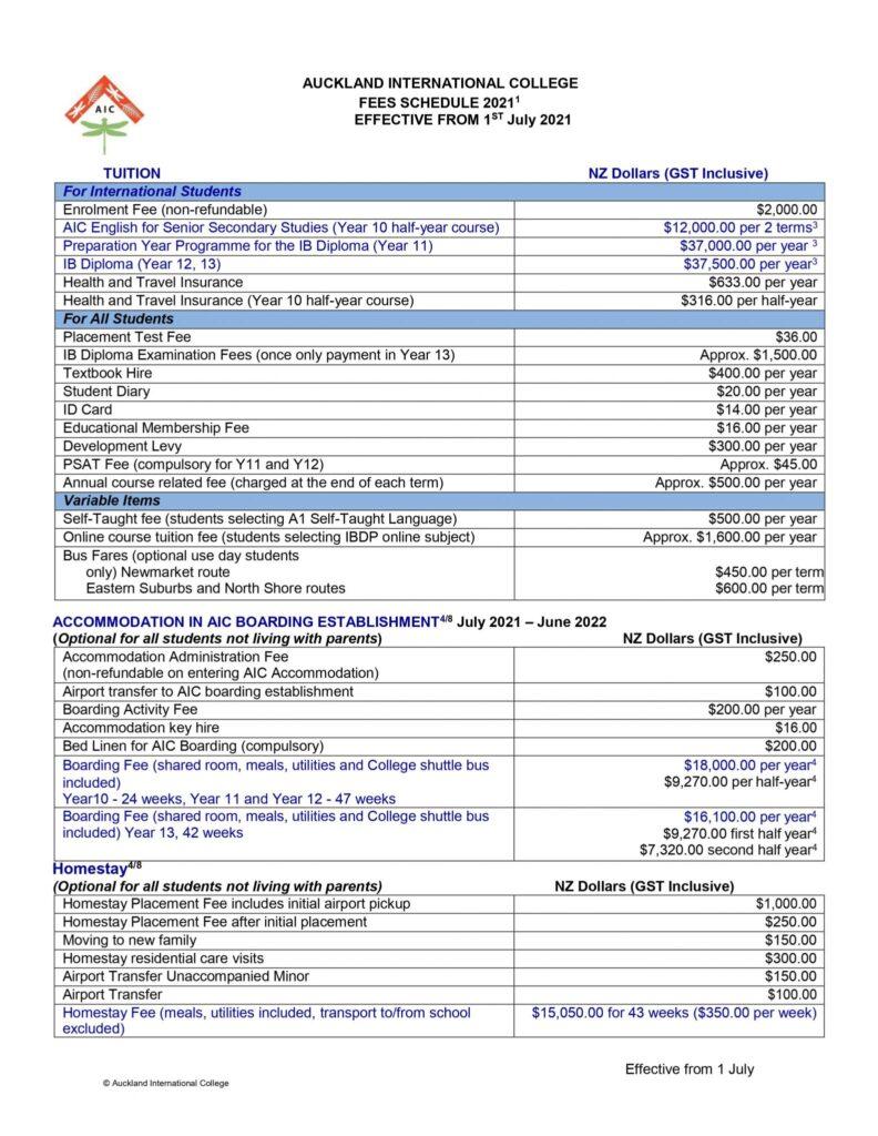 HỌC PHÍ AIC 2021-2022 auckland international college fees schedule