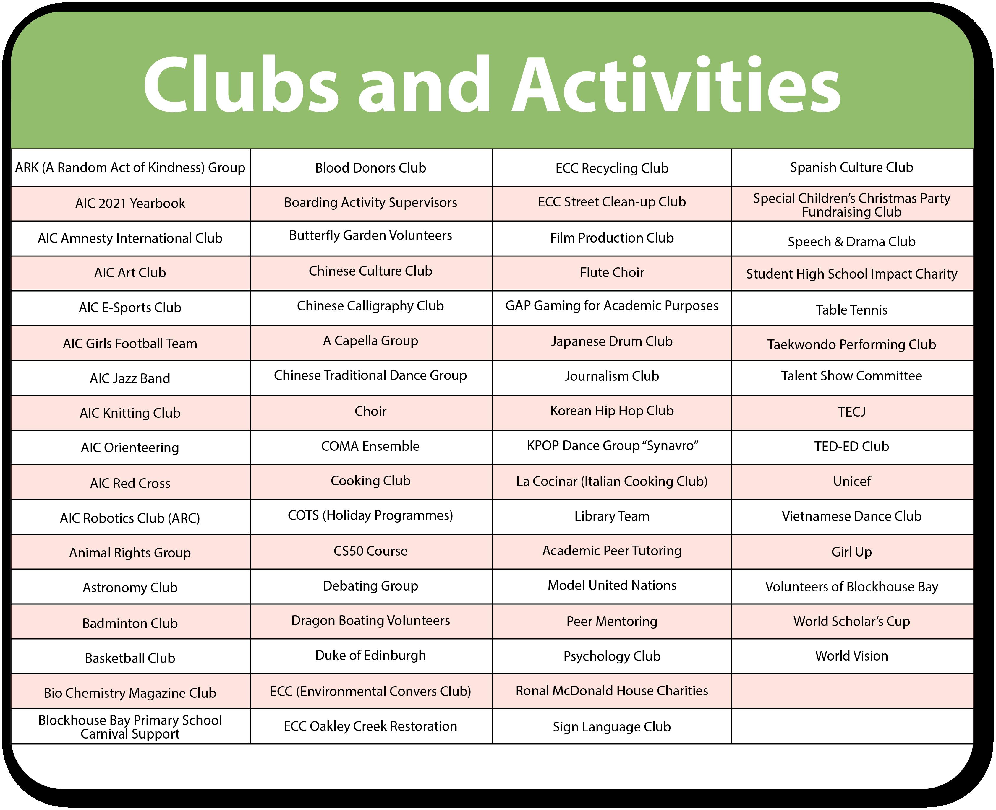 AIC Clubs & Activities list